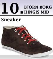 Sneaker top 10